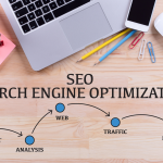 Business Plus SEO Package